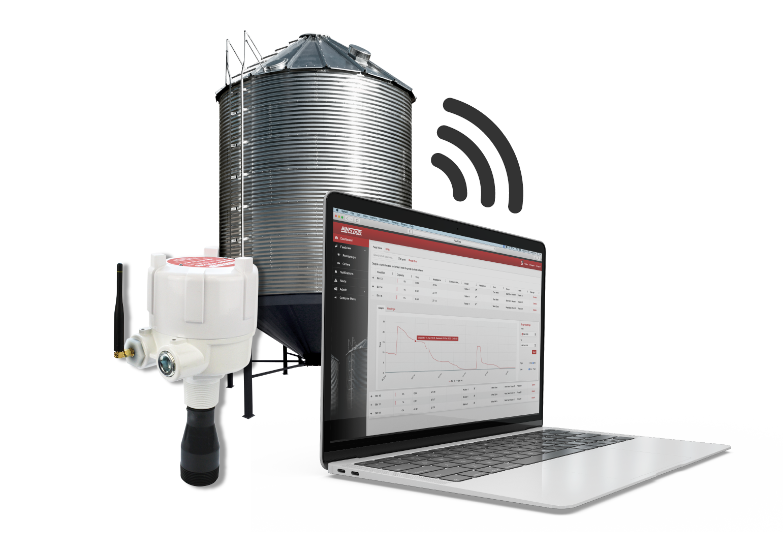 bin sensor, BinCloud/feedview/pitview app, inventory management
